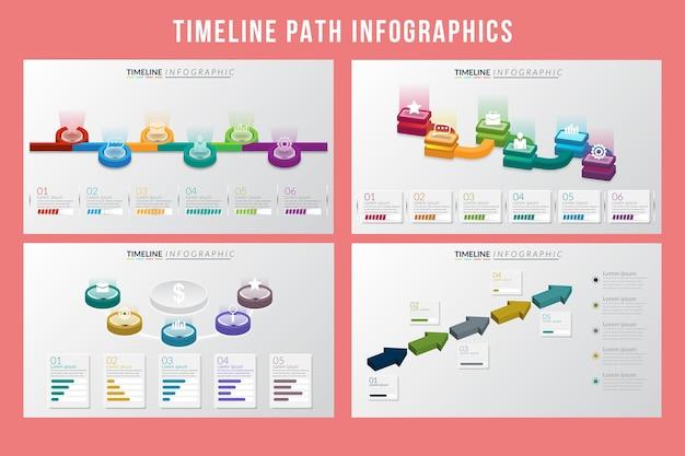Conception de modèle d'infographie de chemin de chronologie