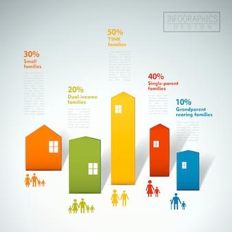 Conception de modèle d'infographie de concept de famille avec élément de maison