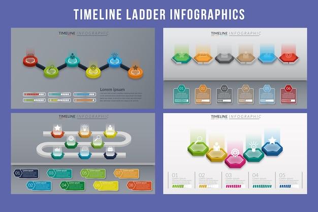 Conception de modèle d'infographie d'échelle de chronologie