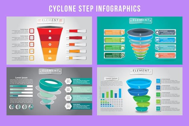 Conception de modèle d'infographie étape cyclone