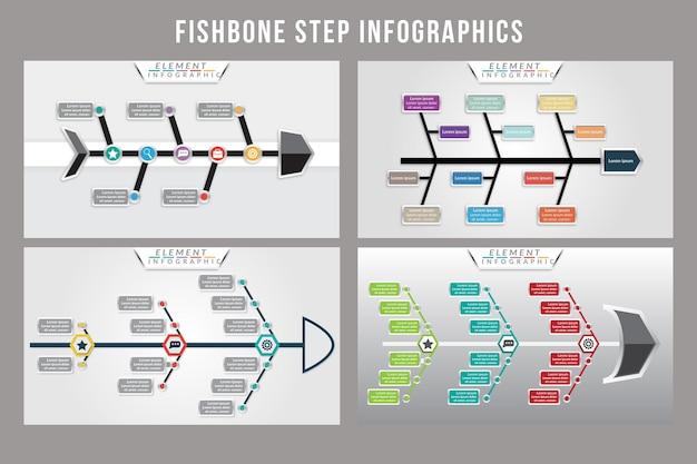 Conception de modèle d'infographie étape fishbone