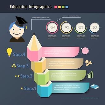 Conception de modèle infographique de l'éducation avec élément de crayon