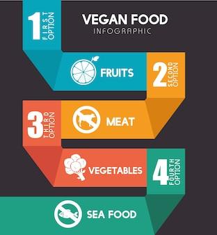 Conception de la nourriture.