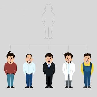 Conception des personnages