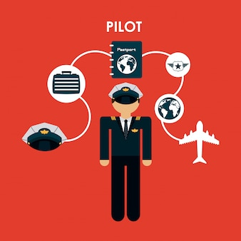 Conception pilote