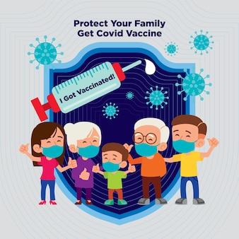 Conception à plat d'une famille portant un masque facial pour se faire vacciner contre le coronavirus
