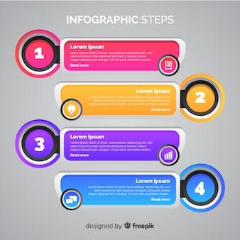 Conception plate de modèle étapes infographie
