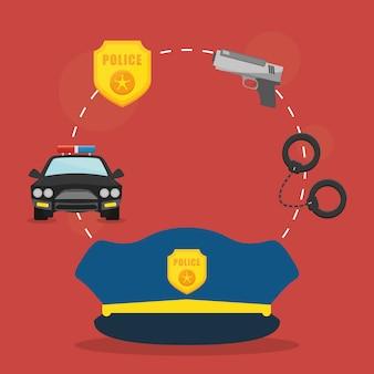 Conception de la police