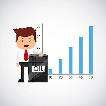 Conception des prix mondiaux du pétrole