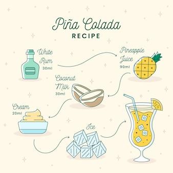 Conception de recette de cocktail pina colada