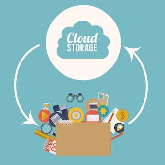 Conception de stockage en nuage