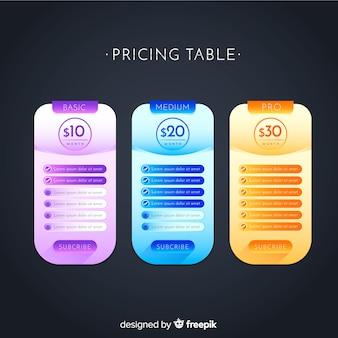 Conception de la table de tarification
