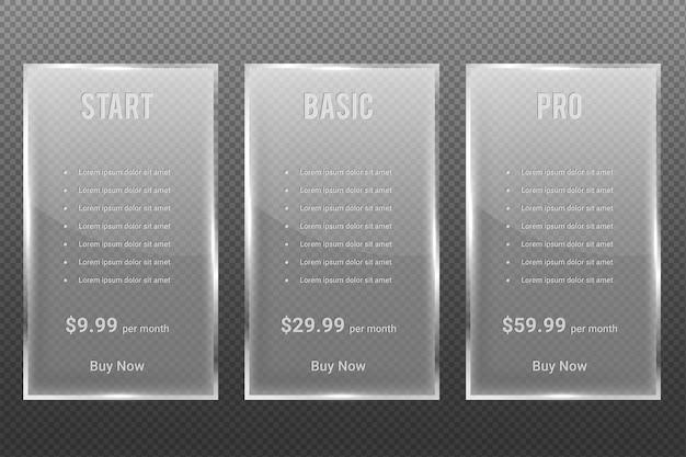 Conception de tableaux de prix pour les entreprises