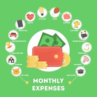 Concepts de dépenses mensuelles. idée de planification budgétaire
