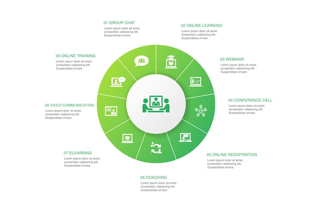 Conférence en ligne infographie 10 étapes cercle design.chat de groupe, apprentissage en ligne, webinaire, icônes simples de conférence téléphonique