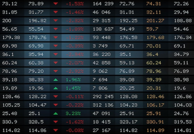 Conseil de la bourse, graphiques et graphiques de l'indice du marché, arrière-plan vectoriel. affichage du tableau de la bourse avec les prix et les données financières en devises des taux de commerce électronique