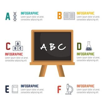 Conseil d'éducation de dessin animé d'infographie isolé