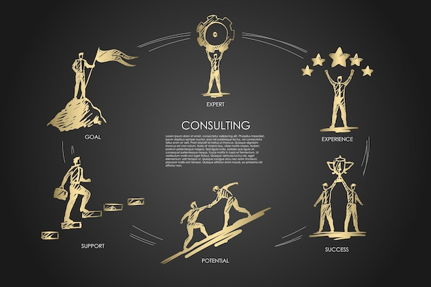Conseil, expert, expérience, succès, potentiel, objectif infographique