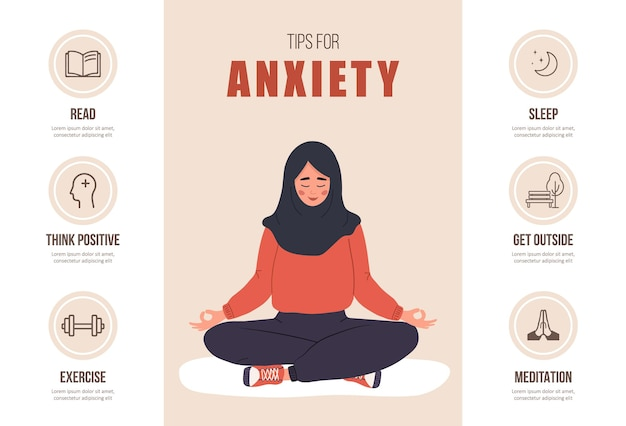 Conseils pour l'anxiété. notion de santé mentale. heureuse femme islamique en hijab méditant en position du lotus.