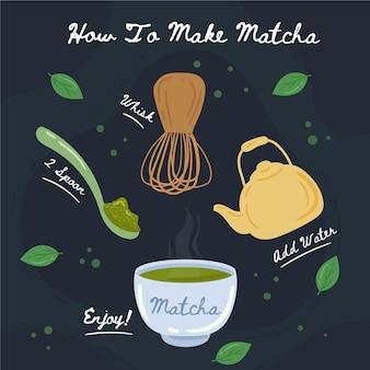 Conseils pour faire du thé matcha
