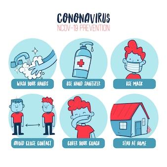 Conseils de précaution contre les coronavirus