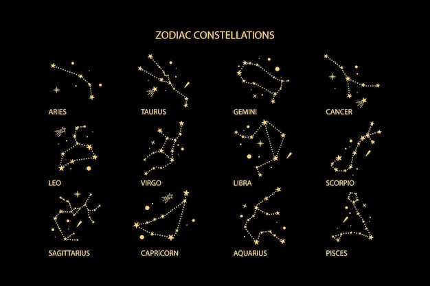 Constellations zodiacales de couleur or.