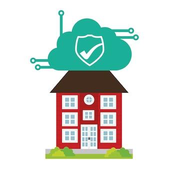 Construction de la technologie de cloud computing de sécurité à domicile