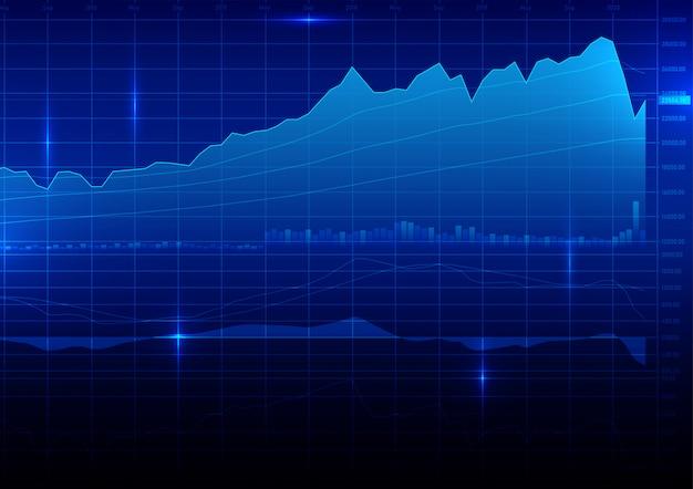 Contexte commercial du marché boursier numérique.