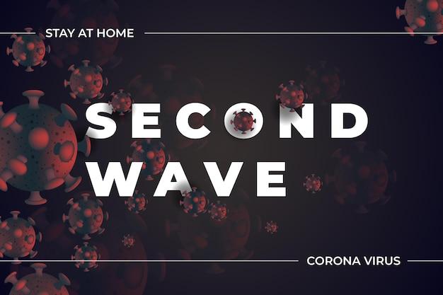 Contexte de la deuxième vague de coronavirus