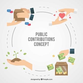 Contexte du concept de contributions publiques