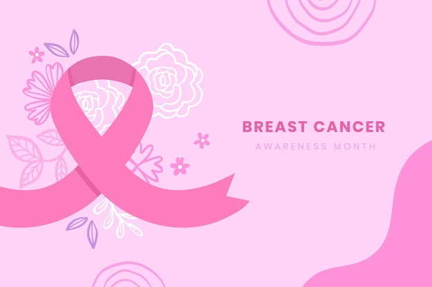 Contexte du mois de sensibilisation au cancer du sein dessiné à la main