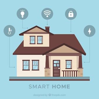 Contexte de maison intelligente avec des fonctions