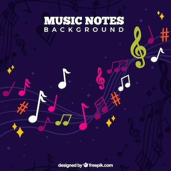 Contexte de notes musicales colorées