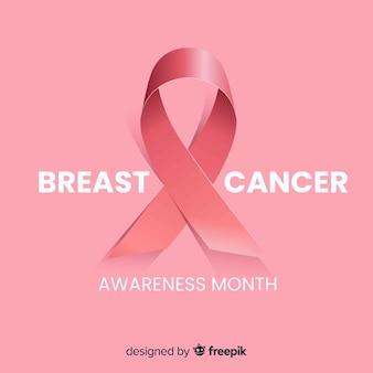 Contexte de sensibilisation au cancer du sein