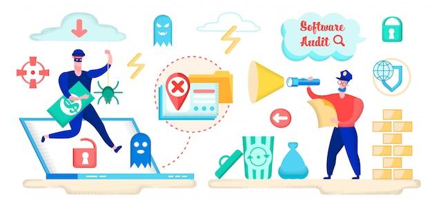 Contrôleurs logiciels d'audit vérifient la sécurité du programme