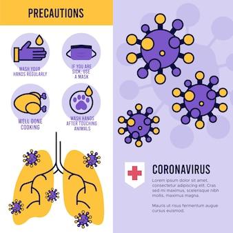Coronavirus concept style dessiné à la main