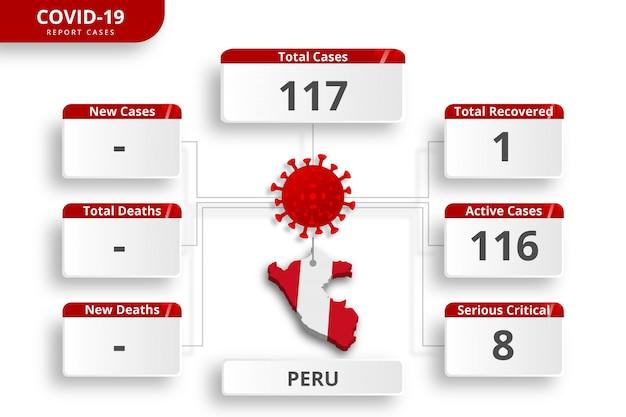 Coronavirus du pérou a confirmé des cas. modèle infographique modifiable pour la mise à jour quotidienne des nouvelles. statistiques sur le virus corona par pays.
