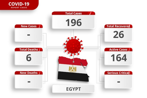 Coronavirus égyptien cas confirmés modèle infographique modifiable pour la mise à jour quotidienne des nouvelles. statistiques sur le virus corona par pays.