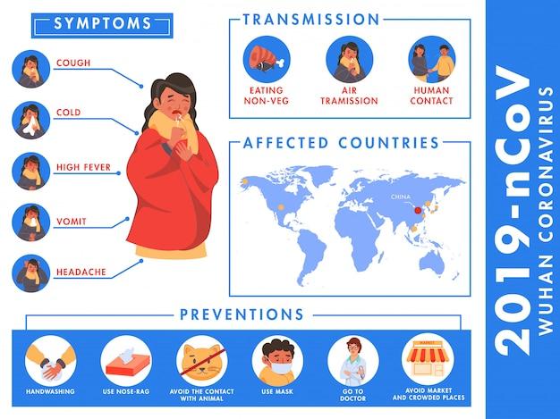 Coronavirus wuhan 2019-ncov de chine, pays affectés, montrant sur la carte du monde les symptômes, la prévention et la transmission.