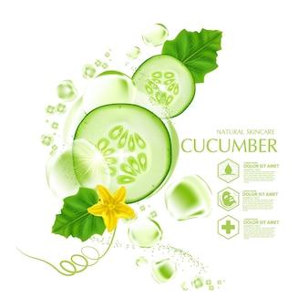 Cosmétique de soin de la peau hydratant naturel au concombre
