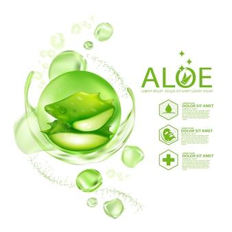 Cosmétique de soin végétal réaliste à l'aloe vera