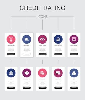 Cote de crédit infographie conception de l'interface utilisateur en 10 étapes. risque de crédit, pointage de crédit, faillite, frais annuels