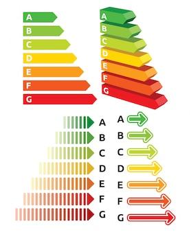 Cote d'efficacité énergétique