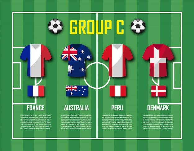 Coupe du football 2018 groupe d'équipe c