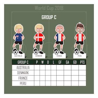 Coupe du monde 2018 groupe de football c