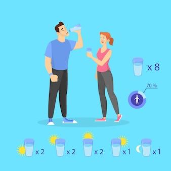 Couple boit de l'eau. de combien d'eau avez-vous besoin