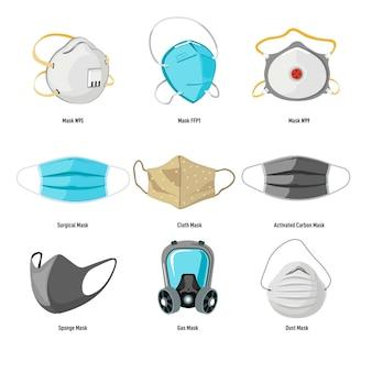 Couvre-visage et masques faciaux, mesures préventives pendant l'épidémie de coronavirus