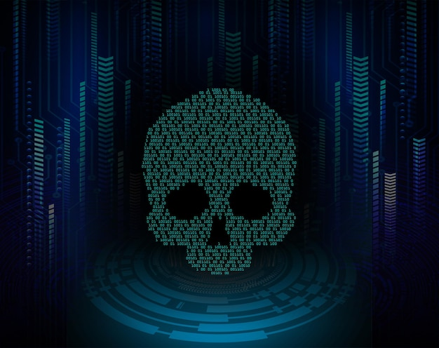 Crâne cyber circuit futur technologie concept fond