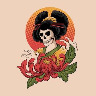 Crâne geisha