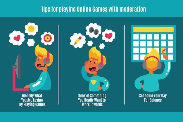Créer un programme horaire de jeu vidéo